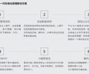 宠物医疗SaaS管理服务系统简介